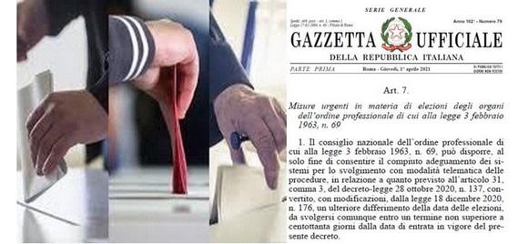 È ufficiale: il Ministero rinvia di 180 giorni le elezioni dell'Ordine dei Giornalisti. Si voterà anche in modalità elettronica